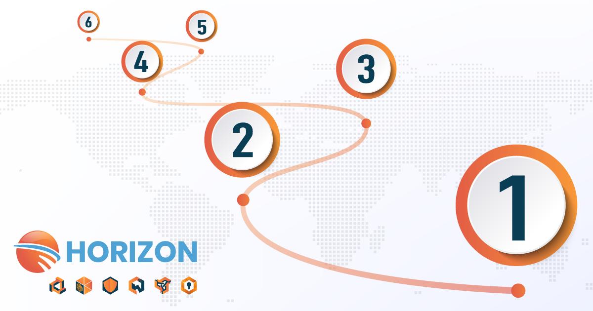 Horizon fintex milestones